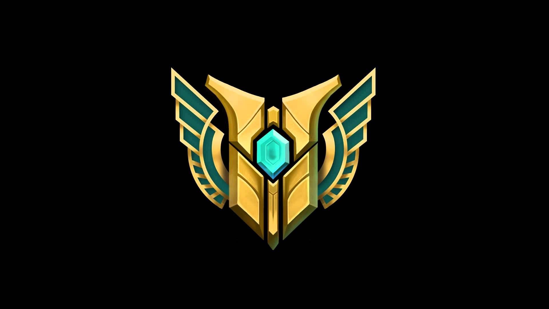Mastery level 0-7
