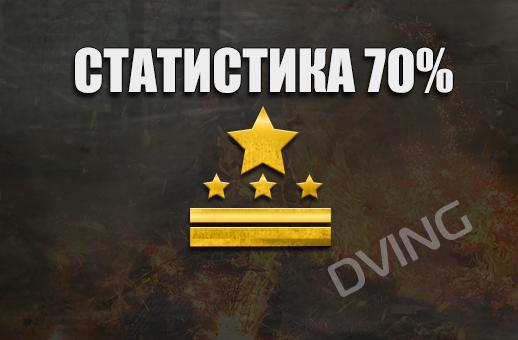 Статистика 70% + 1800 РЭ +